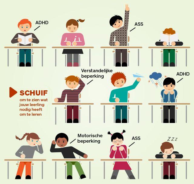 Kijk jij naar je leerling of het label? op Klasse voor Leraren