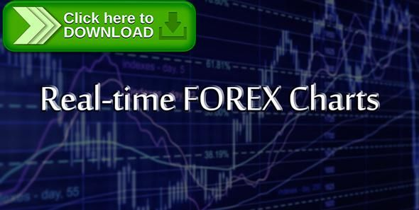 [ThemeForest]Free nulled download Real-time FOREX Charts for WordPress from http://zippyfile.download/f.php?id=52310 Tags: ecommerce, candlestick, chart, currency chart, foreign exchange, forex, forex chart, stock chart, stock market, stock trading