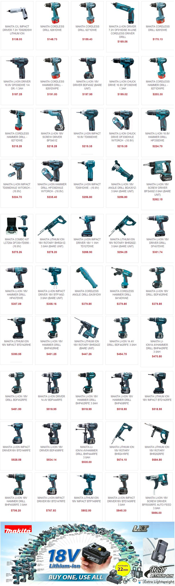 Makita Power Tool Prices