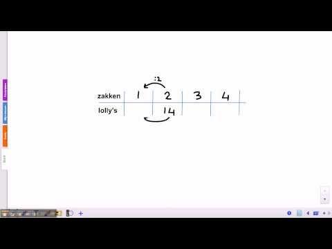 Pluspunt 3: groep 5 blok 7 les 6 verhoudingstabel - YouTube