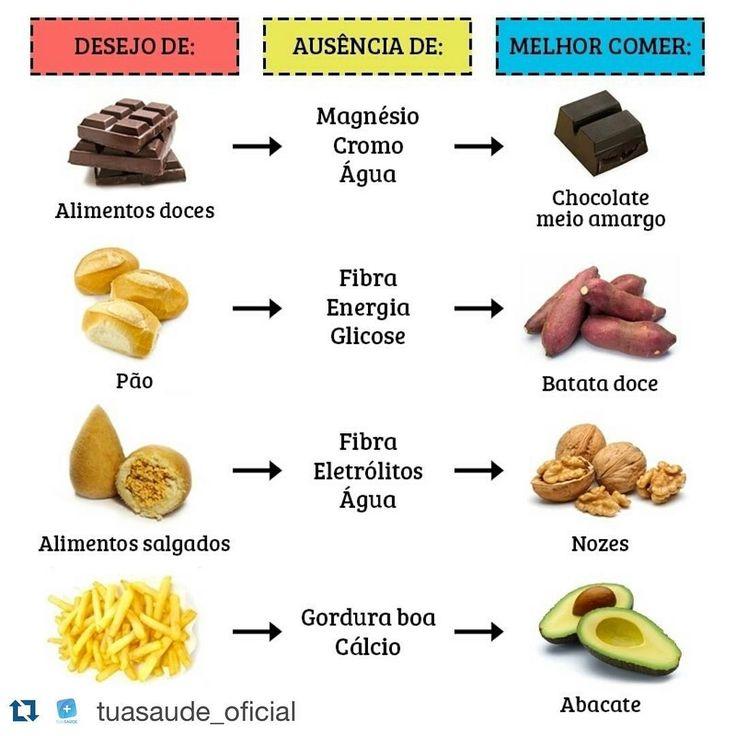 Confira dicas de trocas saudáveis! Não deixe de conhecer nossas opções de alimentos saudáveis e especiais para o seu dia a dia: www.emporioecco.com.br