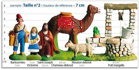 Les tailles (Santons Carbonel)