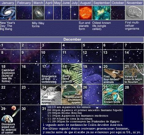 UNIVERSO: Calendario Cósmico