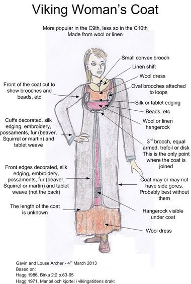 Sketch of a Viking woman's coat, with notes on the clothing elements. Based on Hägg's reconstruction of the finds from Hedeby.
