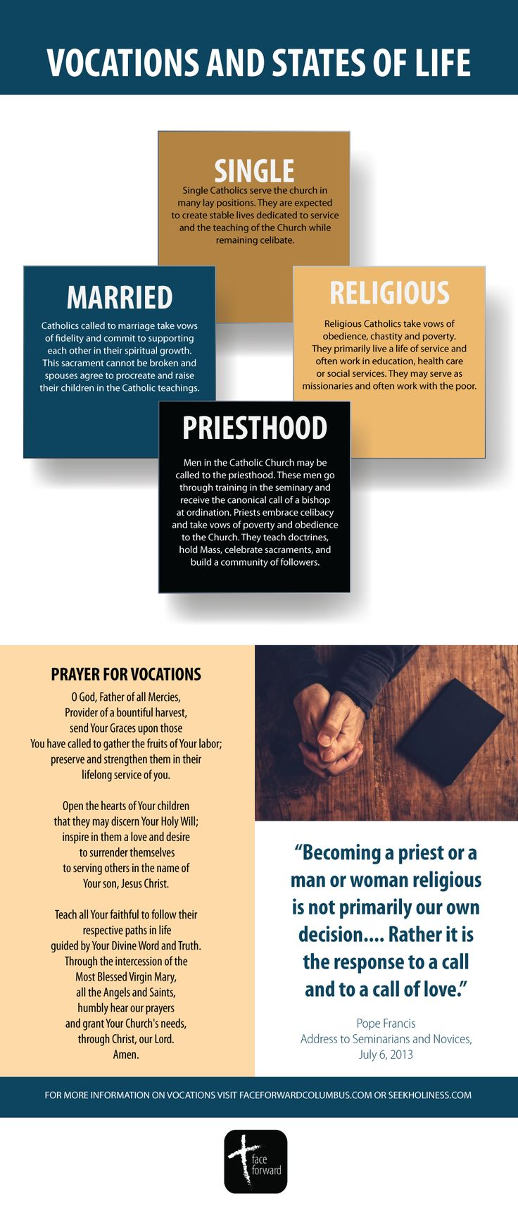 Vocations Infographic | States of Life - Single, Married, Religious, Priesthood | Prayer for Vocations | Pope Francis