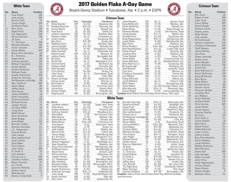 Alabama 2017 A-Day Game Flip-Card 1 of 2 #Alabama #RollTide #Bama #BuiltByBama #RTR #CrimsonTide #RammerJammer