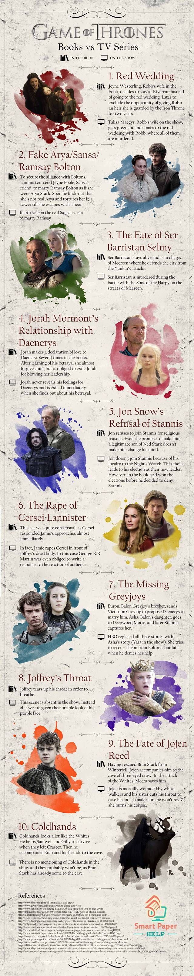 got-books-vs-show-10-differences