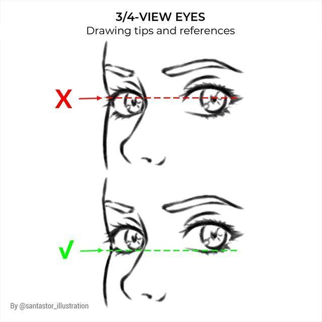3 4 View Side Eye In 2020 Drawing Tips Drawing Tutorial Drawing Techniques