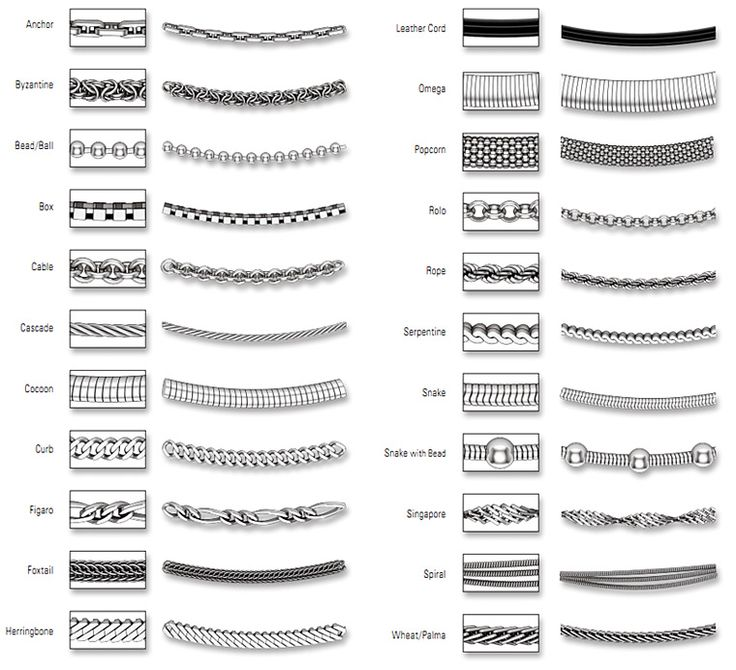 Necklace Chain Styles Your Preferences Jewelry