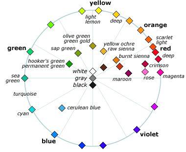 handprint : color wheels