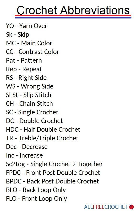 Crocheting Abbreviations : Crochet Abbreviations Need to brush up on your crochet abbreviations ...