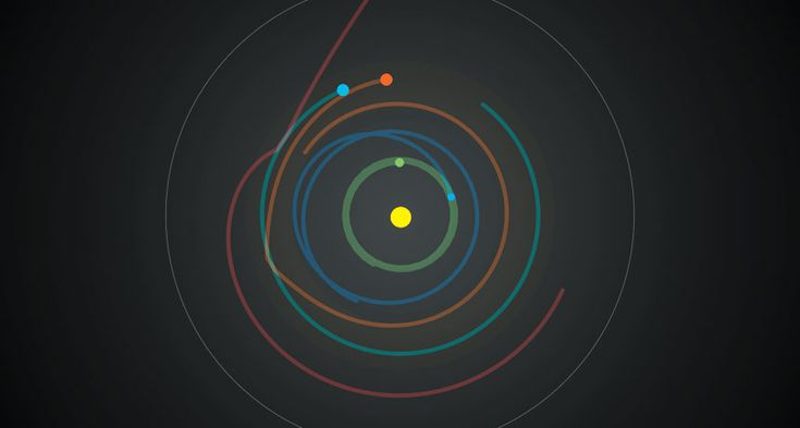 SuperPlanetCrash is an online solar system simulator, set up as a game
