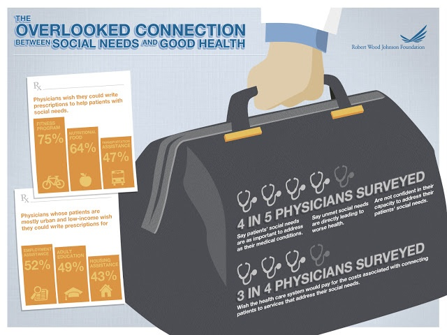 Healthcare+Management+Degree