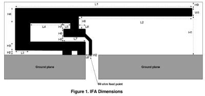 PCB Design Guidelines to Minimize RF Transmissions From: http://ift.tt/2k8804h - https://www.kali.org
