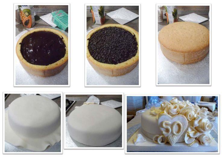 come nasce una torta