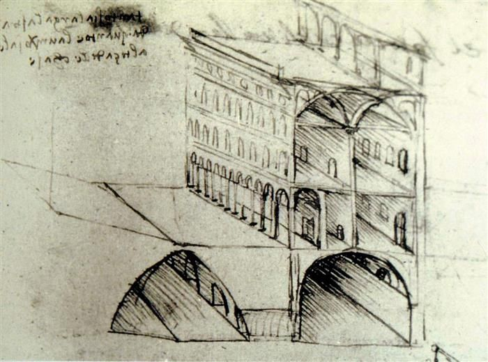 Top 10 Leonardo da Vinci Inventions