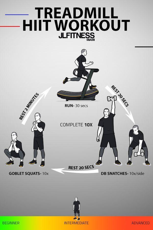 Treadmill Hiit Workout Complete 10x 10 Tipps Um Sich Selbst Zu Motivieren Ein Gesundes Leben Zu F Hiit Treadmill Hiit Workout Hiit Workouts Treadmill