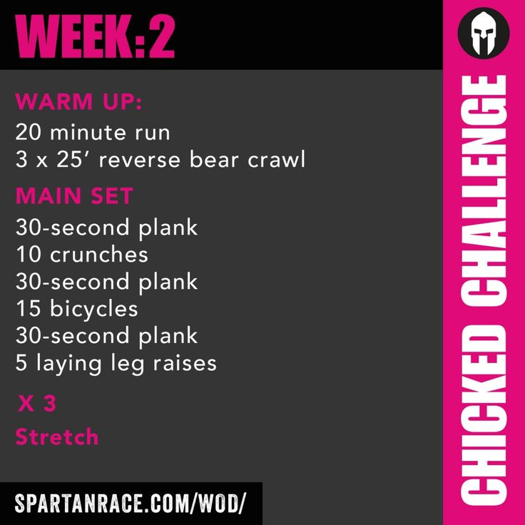 Spartan WOD Challenge - Chicked 1.2 - SPARTAN RACE™ Blog