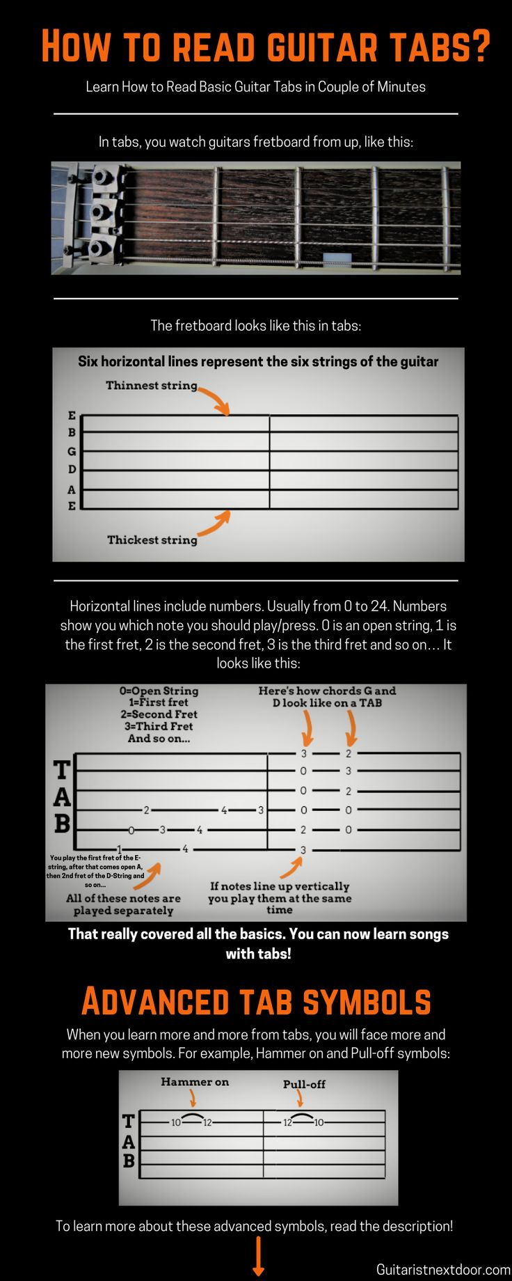 How to read guitar tabs complete guide in 2020 guitar