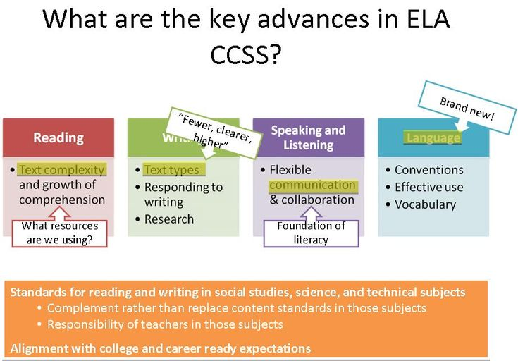 Common core state standards, writing, and students with LD: Recommendations