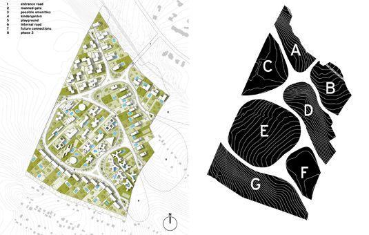 Bohacky competition masterplan, Bratislava, Slovakia  by Transform Architects