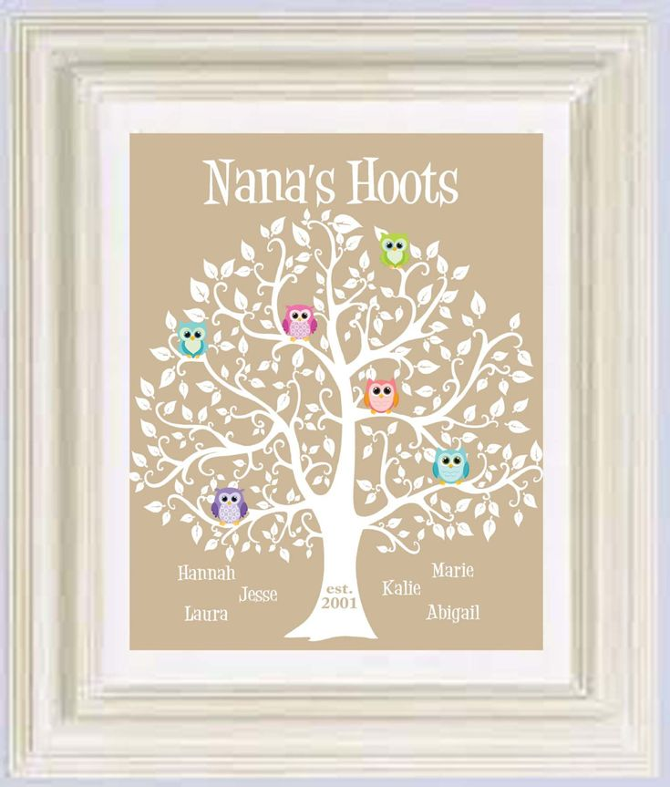 Mothers Day Gift - Grandma Gift- Family Tree - Personalized gift for Grandmother - Grandkids Names - Can be done in other colors. $15.00, via Etsy.
