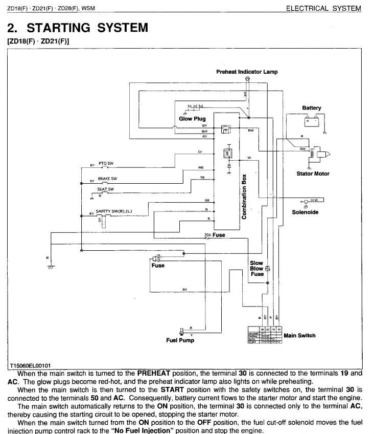 kubota zd326 wiring diagram Google Search Misc