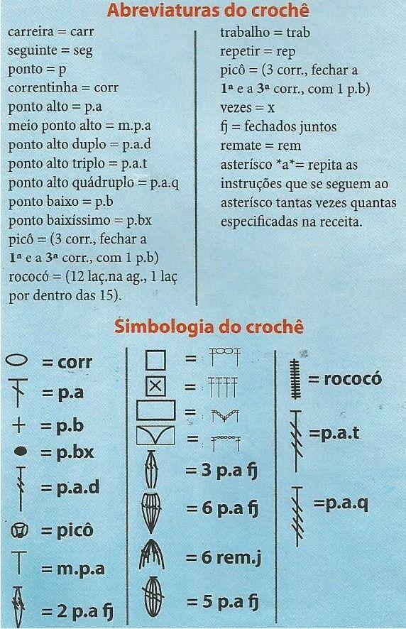 abreviatura+de+croche+simbologia+de+croche