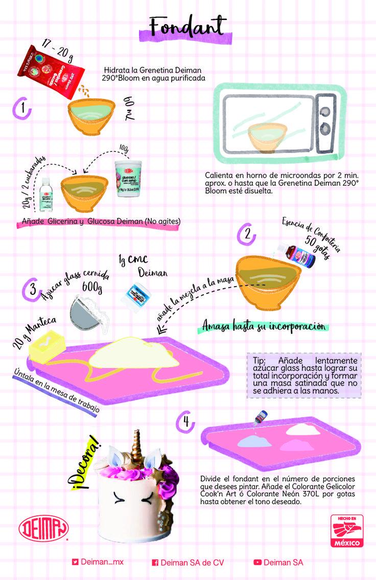 Receta de Fondant #receta #RecetasFáciles #fondant #fondantcake #fondantrecipe #reposteria #fondantart #mexico #hechoenmexico #deiman #recipe #recetadeldia #recetasgratis