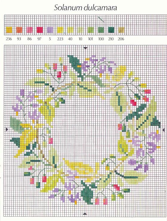 GERDA BENGTSSON Kreuzstich Blumenkranz Frühling Sommer / Cross Stitching Flowers Wreath Spring Summer
