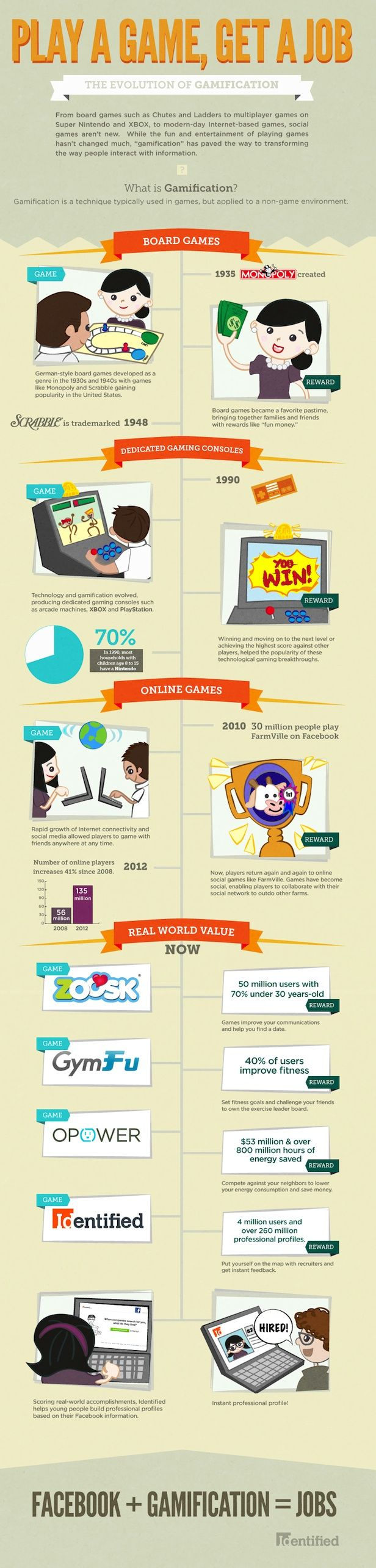 Gaming Your Way To A Job [Infographic]  -  found at http://www.webpronews.com/ gaming-to-job-2012-03