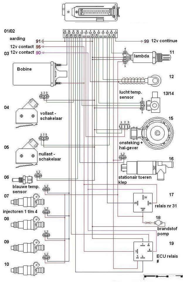 Roland Ready Strat Wiring Diagram Best Diagram Database Website Wiring Diagram Schema Cablage Diagrama De Schaltplan Elektroschaltplan Nissan Sentra