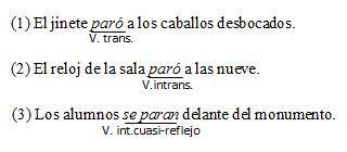 Ejemplo verbos cuatro
