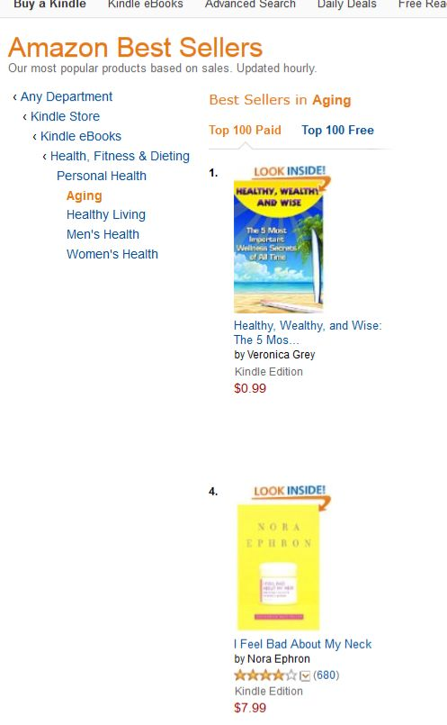 """Healthy, Wealthy, and Wise: The 5 Most Important Wellness Secrets of All Time""  amazon.com/dp/B00R8QP8MY  beats Nora Ephron in the anti-aging Section and is #1 on the Amazon international best sellers."