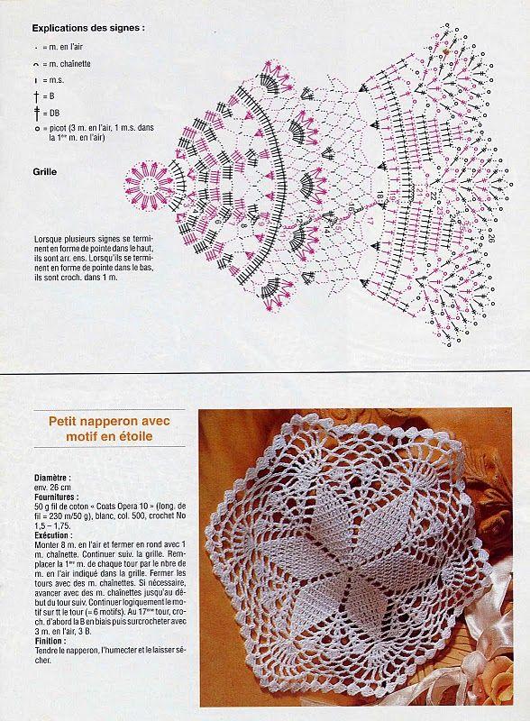 31 best Napperons images on Pinterest | Crochet patterns, Crochet ...