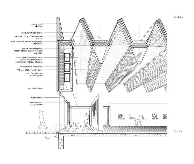 17 Best images about Architecture - Detail Drawings on Pinterest ...