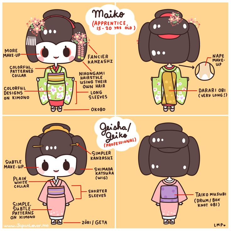 basic differences between a maiko (geisha in training) and a geisha. ~ ✿ Sharing the Worldwide JapanLove ♥ www.japanlover.me ♥ www.instagram.com/JapanLoverMe