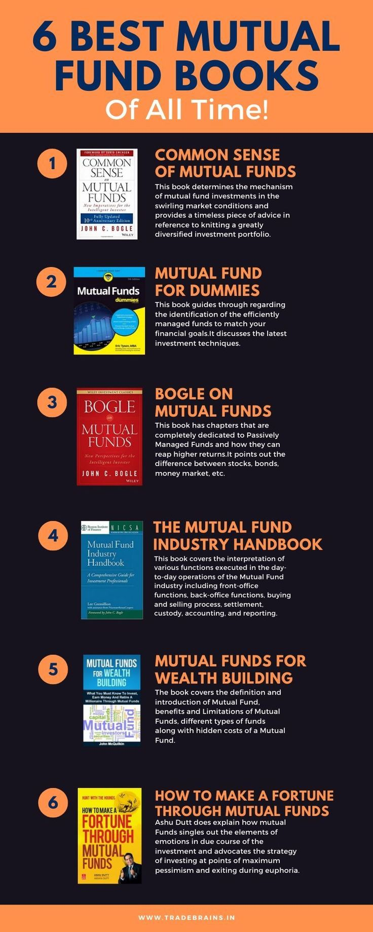 10 Best Mutual Fund Books Of All Time! in 2020 Mutuals