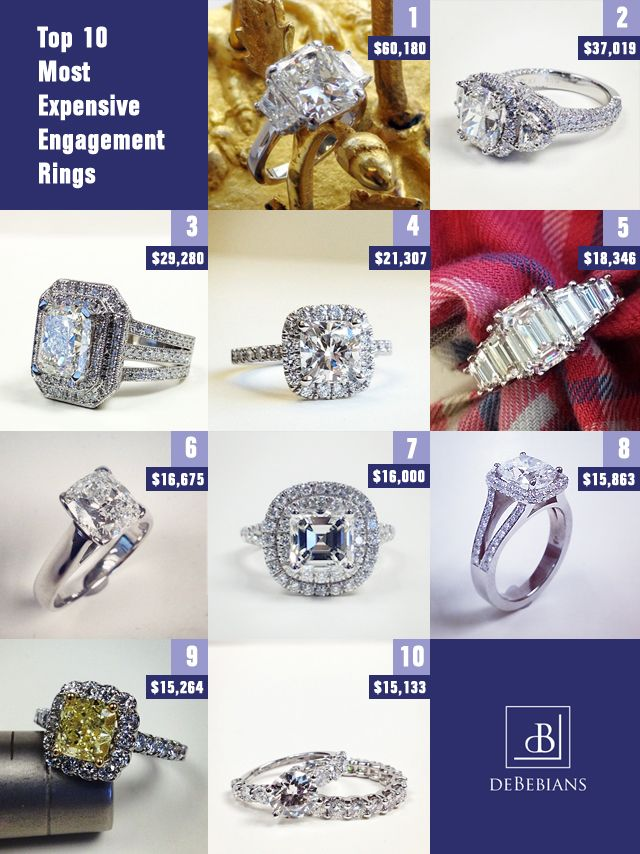 Most Expensive Engagement Rings from deBebians<< this is so fake I've seen rings for millions upon millions of dollars