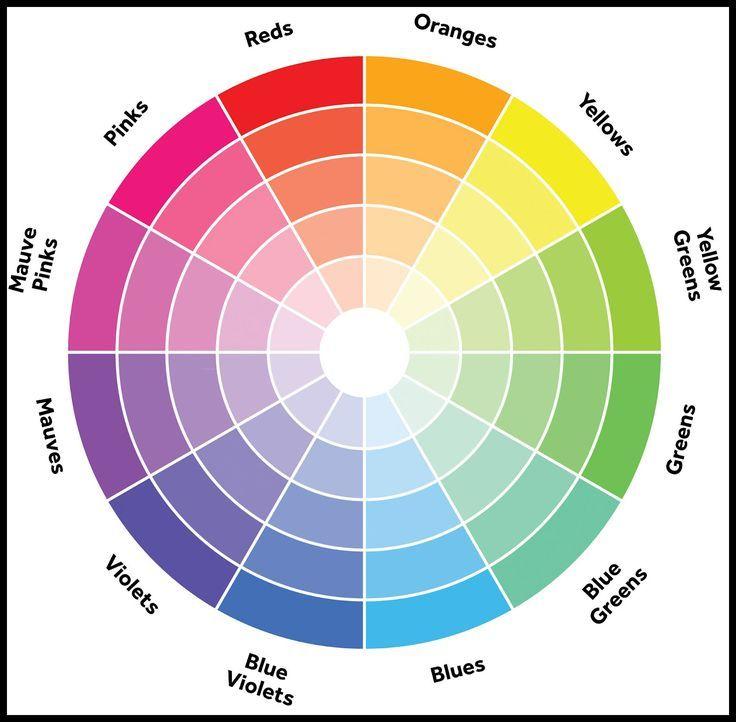 Manificent Unique Color Wheel Interior Design 25 Best Color Wheel Online  Ideas On Pinterest Color Charts