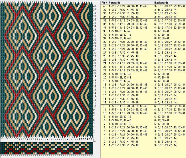 46 tarjetas hexagonales, 4 colores, repite cada 12 movimientos // sed_406_c6_a diseñado en GTT༺❁
