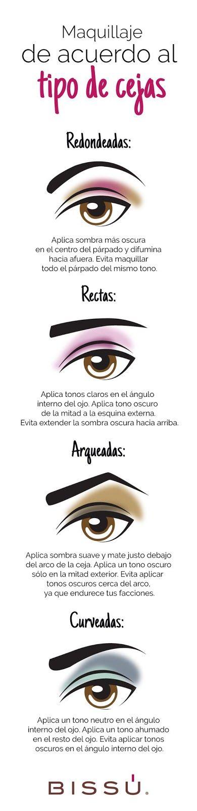 Maquillaje según tus cejas