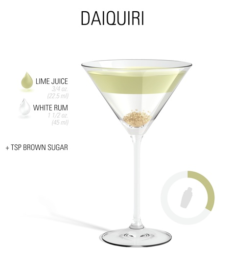Cocktail recipe daiquiri cocktail recipe for Cocktail daiquiri