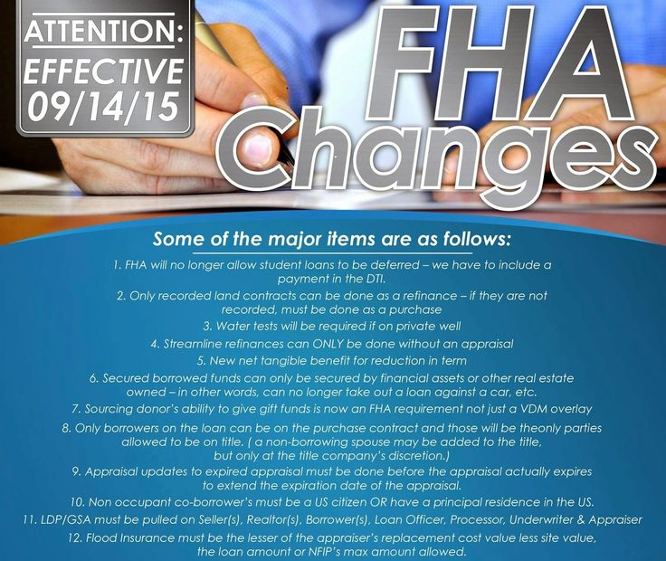 Louisville Kentucky FHA Mortgage Changes for 2015: