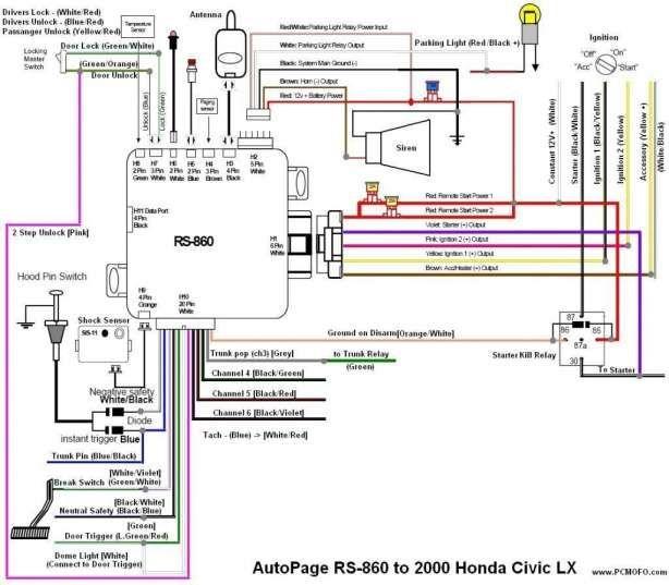 12 Commando Car Alarm Wiring Diagram Car Alarm Honda Civic 2000 Honda Civic