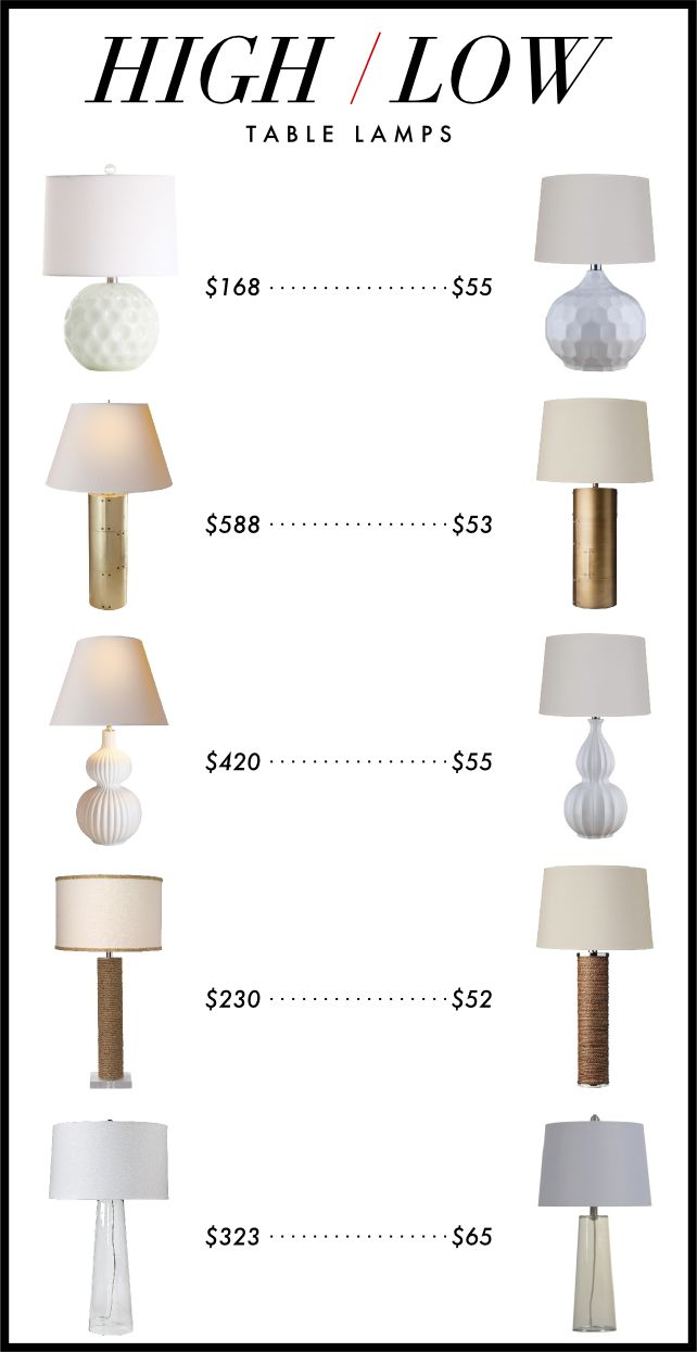 High vs. Low: Table Lamps  http://www.kellymarket.com/highlow/