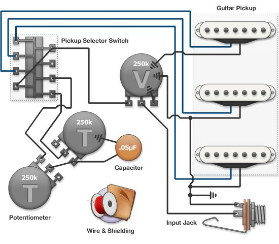 Wiring diagram for electric guitar powerking 83 best guitar wiring diagrams images on pinterest wiring diagram asfbconference2016 Image collections