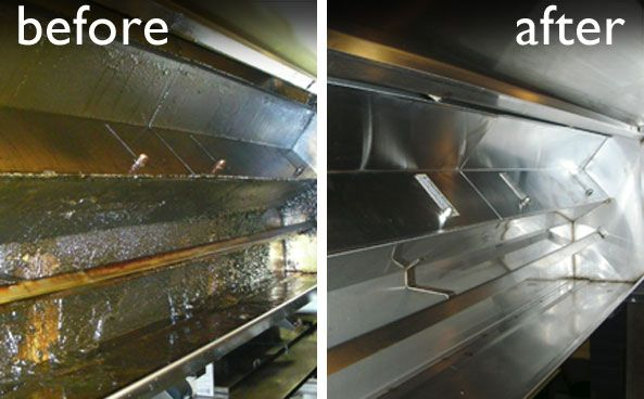 Buy The Chemical Free Grease Cleaners For A Kitchen At Ezyecocleaning They Offer Highly Kitchen Exhaust Cleaning Kitchen Hood Cleaning Restaurant Cleaning