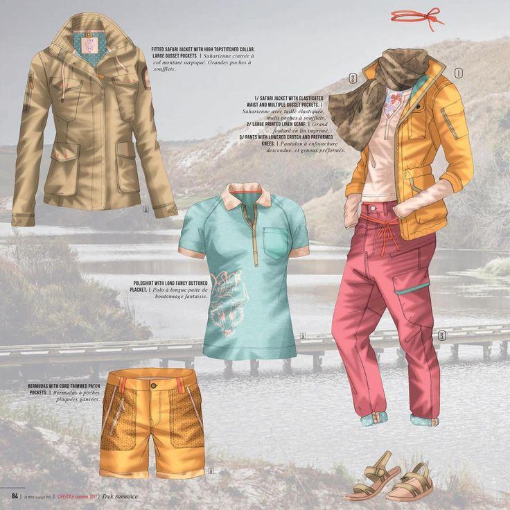 Inmouv - Lifestyle Sport Fashion S/S 2017, Trend Forecast