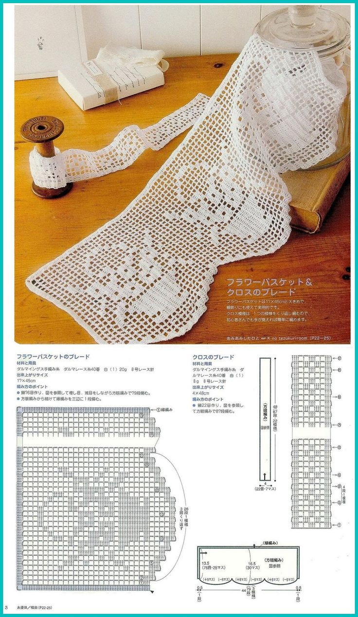 Filet crochet lace edging, floral bouquet in basket with scallops ~~  Szydełkomania: Koronki